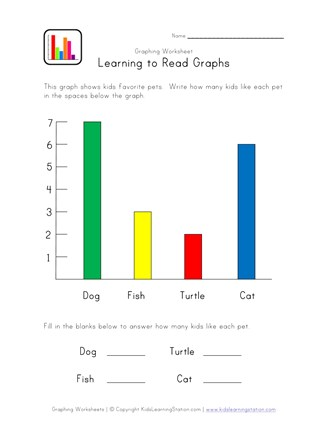Bar Graph Worksheet with Pets Theme | All Kids Network
