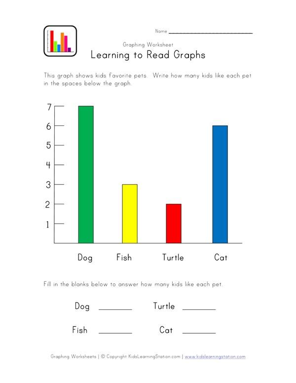 Ziemlich Graph Arbeitsblatt Für Kindergärten Zeitgenössisch ...