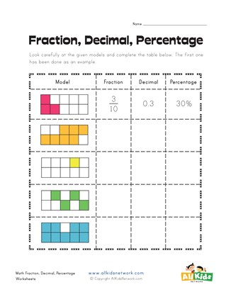Fractions, Decimals and Percentages Worksheet 1