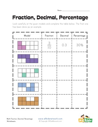 Fractions, Decimals and Percentages Worksheet 2