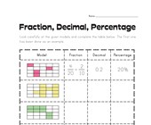 Fractions, Decimals and Percentages Worksheet 3