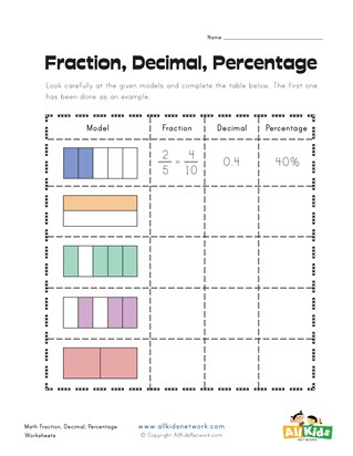 Fractions, Decimals and Percentages Worksheet 4
