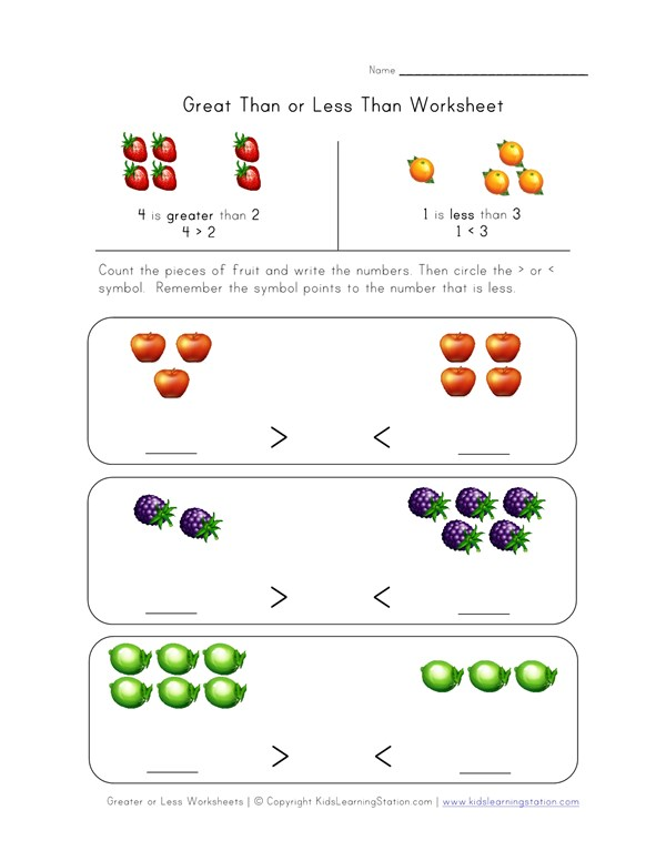 Greater Less Worksheet - Fruit | All Kids Network