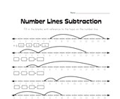 Number Lines Subtraction Worksheet 2