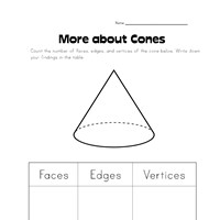 cone properties worksheet
