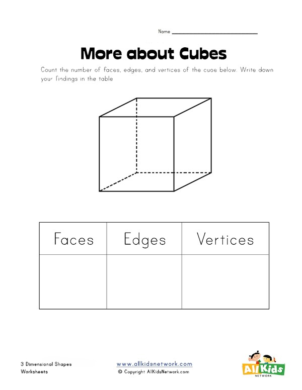 Cube Properties Worksheet | All Kids Network