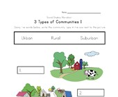 3 types of communities worksheet