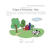 free rural community worksheet