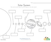 Objects of the Solar System Worksheet