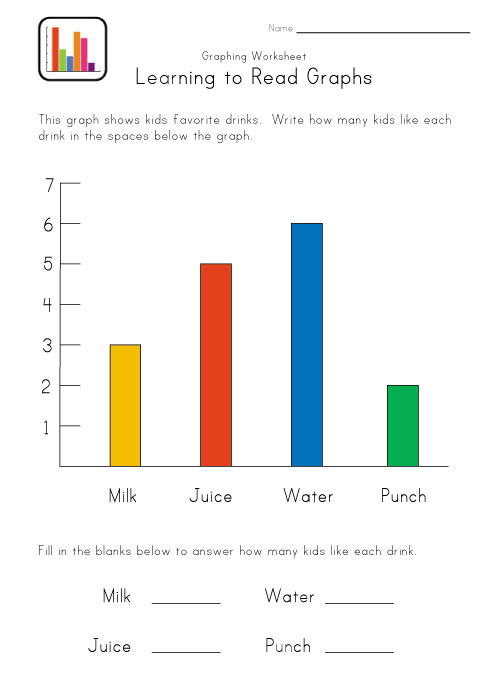 drinks graphing worksheet