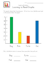 bar graph worksheet pets