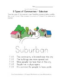 suburban communities worksheet